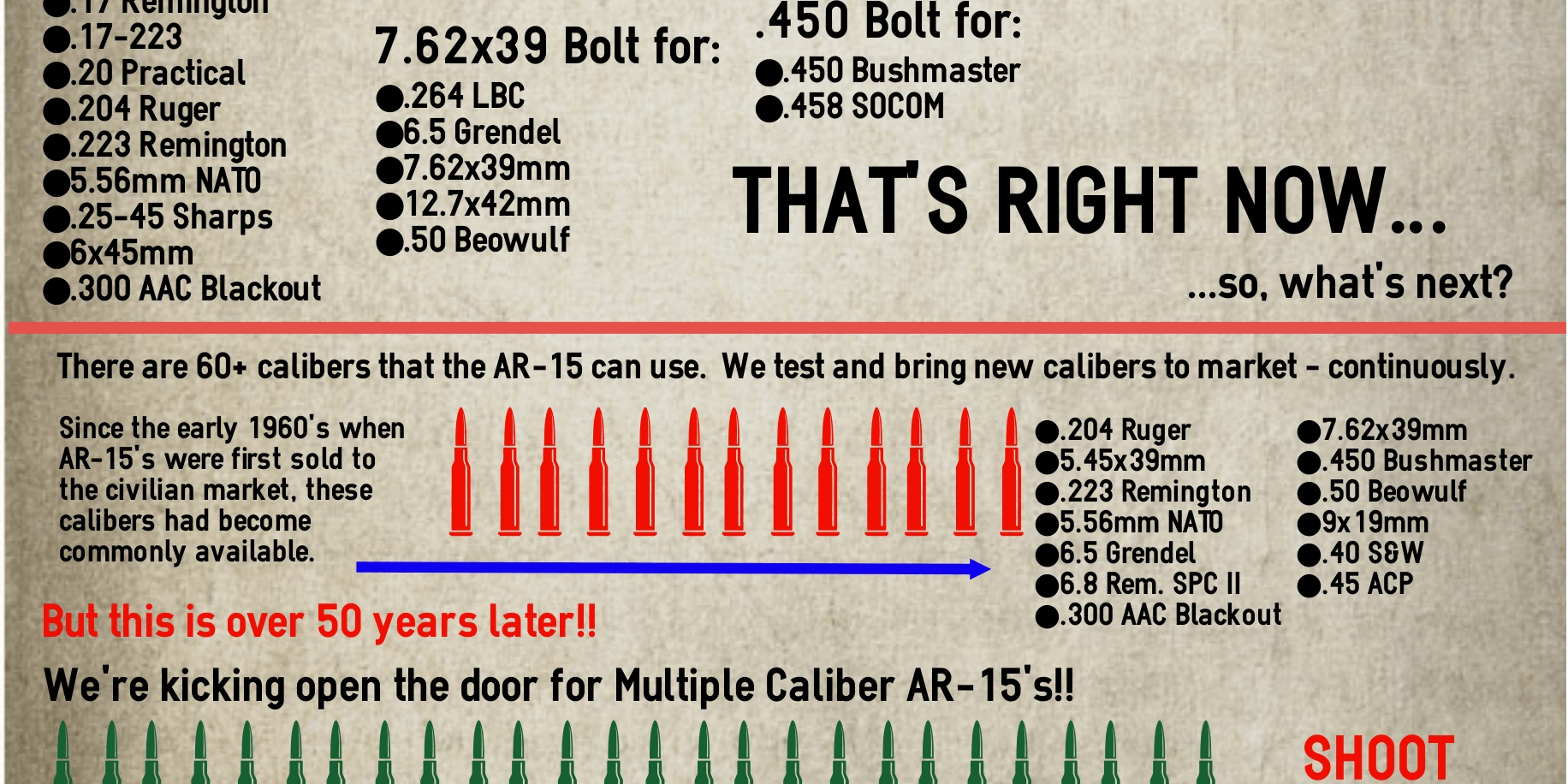 The AR15 as a Multiple Caliber Rifle Frontier Tactical